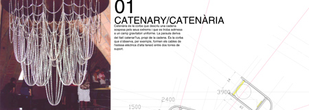 20120928-PROP-CATENARY-resum-01 Model (1)