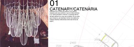 20120928-PROP-CATENARY-resum-02 Model (1)